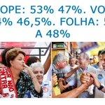 Petistas, é #Dilma13. Nem #GolpeNoJN tem força. Aliás, nem audiência sábado. Às ruas e à vitória! #SomosTodosDilma http://t.co/GZU41swN7O