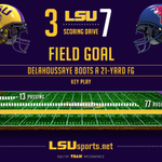 The @Venyu Score Update: #LSU trails Ole Miss 7-3 with 2:47 in the 2nd Qtr. http://t.co/vUat5QMGRF