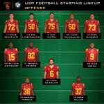 Here is tonights USC Football offensive starting lineup against Utah. #FightOn http://t.co/WkwTgKR0As
