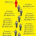#Venezuela País de escoltas http://t.co/riW2uiqAnb