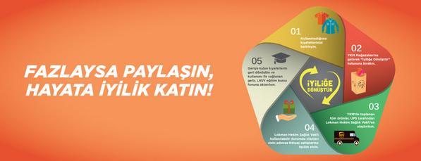 Kullanmadığınız kıyafetleri iyiliğe dönüştürmeye ne dersiniz? #iyiliğedönüştür #ykm_turkiye http://t.co/y8UgYtaXGh