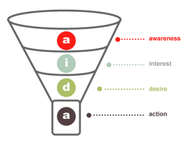 How to Better Integrate #SEO Across #Marketing Channels - http://t.co/bzOiOeqitC via @thenextweb http://t.co/Kifn6wx7St