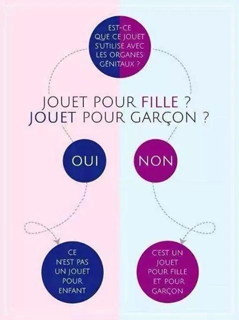 """EXCELLENT ! """"@Marie_Wolf Pour répondre à """"Jouet pour fille ou pour garçon?"""" RT @Vermicel: http://t.co/w37JVlqUmA"""" cc @EgaliteFH"""
