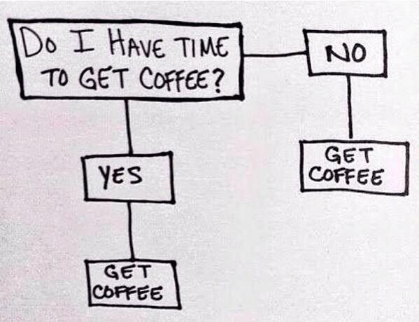 Attn: Coffee lovers / addicts. RT @BlenzCoffee: Hehe! Happy Monday, coffee lovers! http://t.co/MkdKnXXW3g