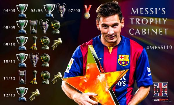 Lionel Messis Haul Of Trophies For Barcelona Argentina And As An Individual Messi10