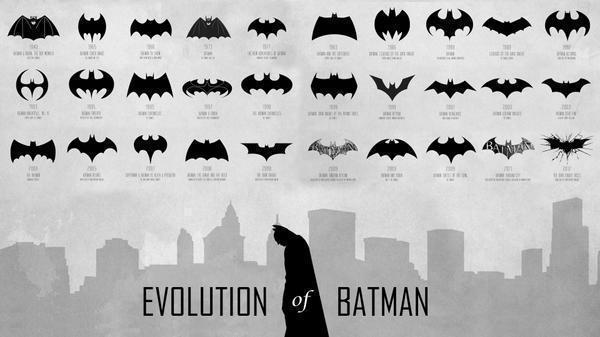 Evolution of the Batman logo (1940-2012) http://t.co/3p8LTGxZN8