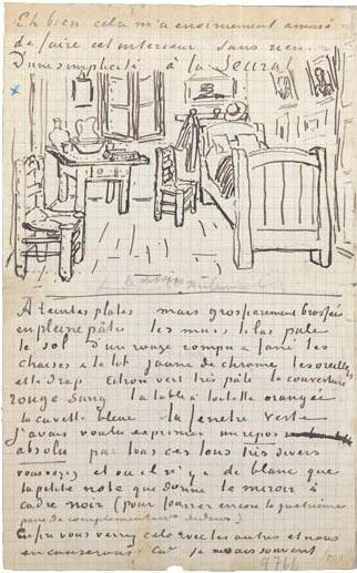 This letter from Vincent van Gogh to Paul Gauguin was written #OTD 1888 http://t.co/i7u5qV0cgg