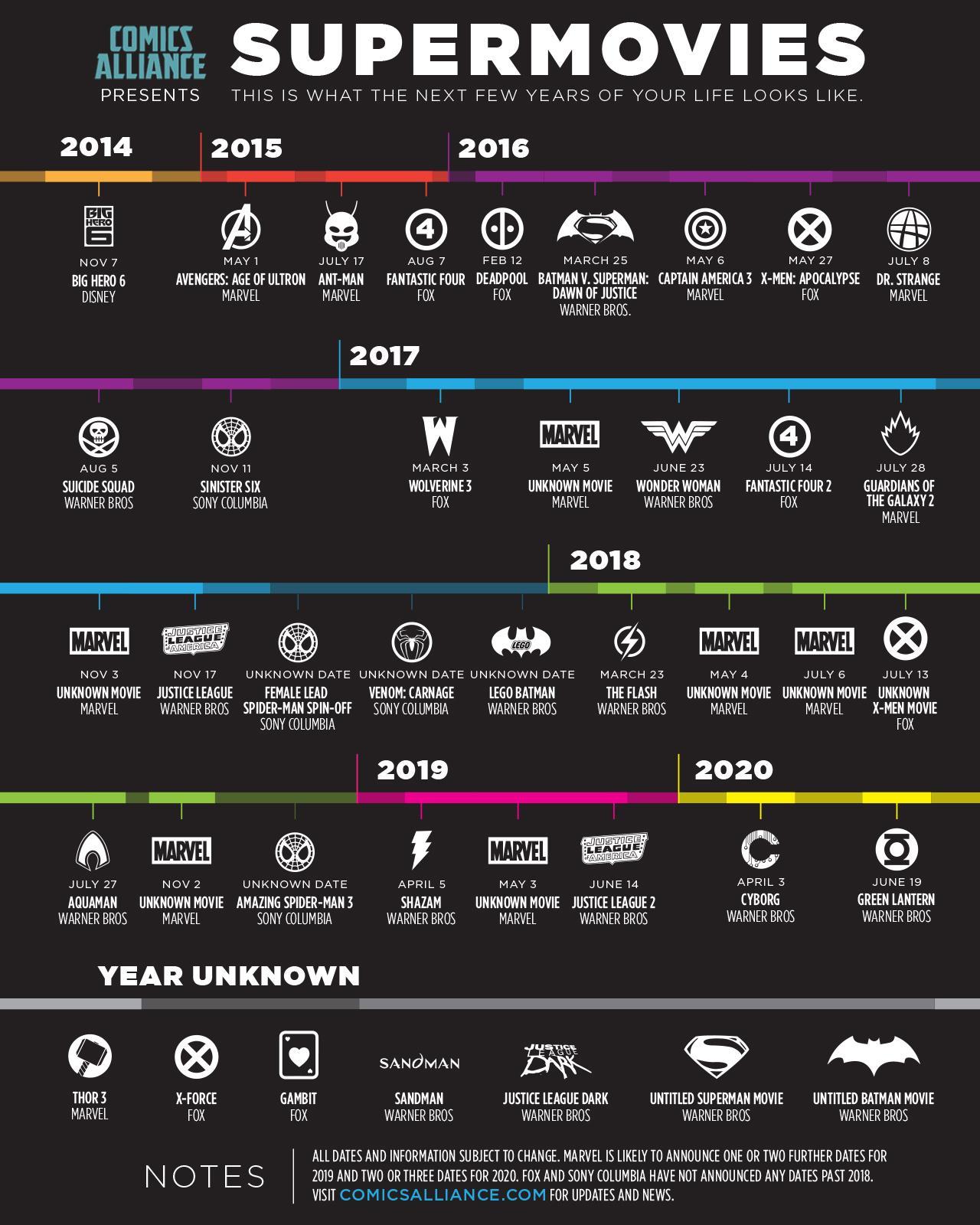 RT @andykhouri: Super cool superhero infographic by @bigredrobot + @Wheeler http://t.co/QA6xaZOuxr