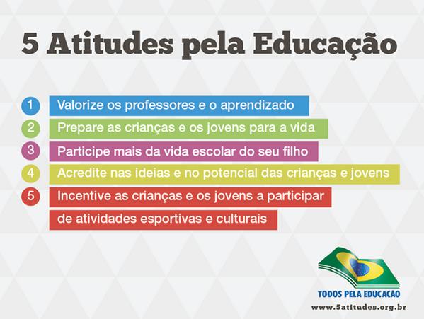 #5AtitudesPelaEducação: conheça a campanha que incentiva mobilização social pela educação. http://t.co/rvBAVs5h6v http://t.co/RfovVace6p
