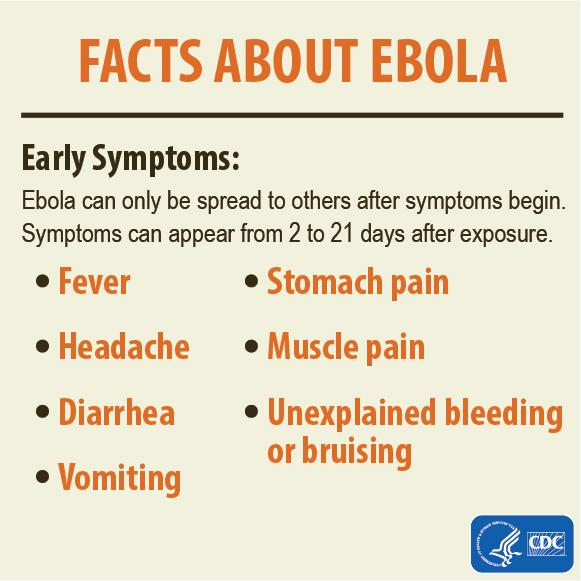 FACT: #Ebola can only be spread to others after symptoms begin. Learn about signs/symptoms: http://t.co/ItfuSjGVu0 http://t.co/aFlUw8Af9M
