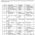 Indian Panorama 2014 list of non feature films list... @karanbali... Pl check. Congrats:-)