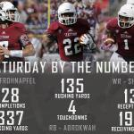 RT @UMassAthletics: Saturday by the numbers in #UMassFootball win over Eastern Michigan. #GoUMass http://t.co/vtDwa58SwI