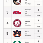 #NotreDame drops two spots in the AP Poll, to No. 7. http://t.co/AnbWz9FEDE