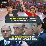 12 anos de PT e o Brasil saiu do mapa da fome. 20 anos de PSDB e São Paulo entrou no mapa da seca. #querodilmatreze http://t.co/5J7Dtmvgnf