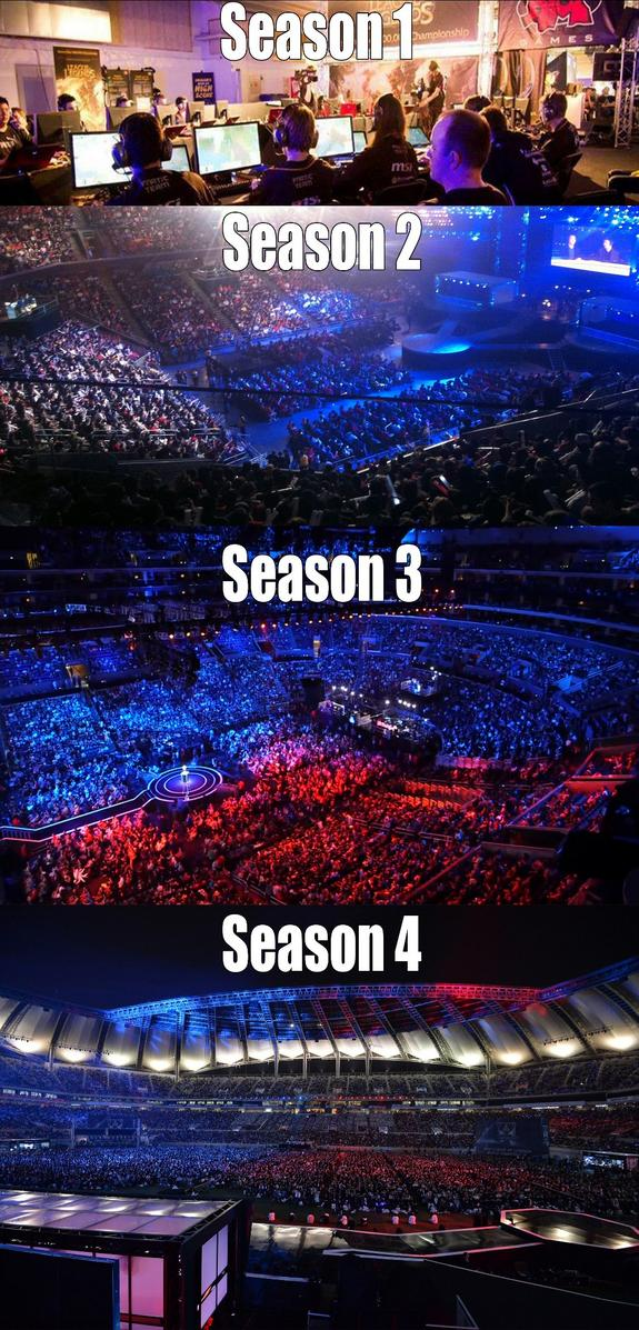 The growth of esports. Remarkable. http://t.co/sCw1Q2o6OZ