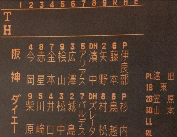 前回の阪神ホークス日シリスタメンが凄いなこれ http://t.co/zID8NAGXiM