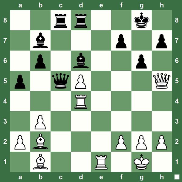 Super-Sharp #Chess Attack: Grischuk vs G Tatarliev 1-0 http://t.co/fxylyrVzYF http://t.co/P70o5yBsk2