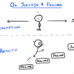 On Success & Failure: Some thoughts to start the week. Keep at it folks.  #gamedev #life http://t.co/3XWvnCqV7R