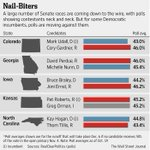 RT @WSJ: Democrats are plowing money into long-shot races. http://t.co/9JIz6wGf4n http://t.co/tMAZjXf5Tl