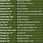 RT @VffVishal: List of theatres in U.S screening Poojai !!