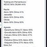 Tracking em Pernambuco: @AecioNeves 56% Dilma 44%. Já somos o primeiro na Terra de @eduardocampos40. http://t.co/mgN1hp12cE