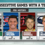 Marshall QB Rakeem Cato broke the FBS record for most consecutive games with a TD pass #CFBLive http://t.co/p8ARiCpqH0