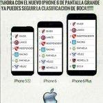 #ReChetoMal Que con el nuevo Iphone 6 podes ver a Boca en la tabla de Posiciones. http://t.co/AK7m2zVnnY