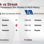 The @SFGiants + @Royals will each put significant postseason streaks on the line in the 2014 #WorldSeries http://t.co/460MI3bCLF