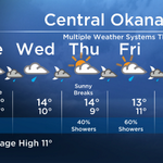 #Okanagan 5 day tweetcast: multiple fronts will affect the area this week.. driest days with SUN Tues & Thurs! http://t.co/GbgX4wuWLT