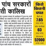 No more Corruption... Now v need #KejriwalFirSe http://t.co/UOo1ecidVu