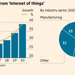 Could the internet of things help the elderly stay in their own homes longer? http://t.co/fcorYw3tiE #FTSilver http://t.co/Th4xw7TKBi