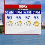 Mix of sun and clouds with stray shower chance mainly north and east of #indianpolis #INwx @FOX59 @FOX59weather http://t.co/Y8RDjqIxtM