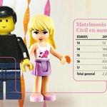 #Top10Telegrafo 2.251 menores se han casado en #Ecuador http://t.co/uGf0s6pdIX http://t.co/uRfiyzlClh