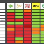 So, to recap: Labour supports devolving f*ck all to Scotland http://t.co/r0a9z3SvKv