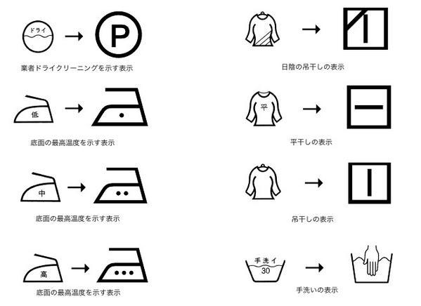 """""""@fashionsnap: 【情報追加】洗濯絵表示がグローバル仕様に。JISの制定が発表されました http://t.co/aEtKYy6pZe 記号は22種から41種に増加 http://t.co/awn7uActaf"""" 四角と棒 とか、調べんとわからんね _ノ乙(、ン、)_"""