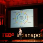 Some thoughts on Wisdom at #TEDxIND today http://t.co/2bOIWowQex