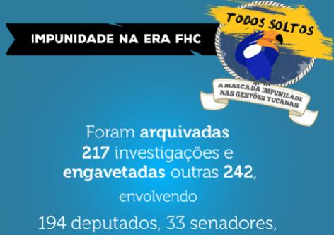Impunidade tucana: Governo FHC engavetou 242 investigações http://t.co/gmLnniC6I7 http://t.co/dvcaoAqUYe