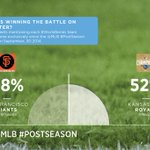 RT @TwitterSports: Follow the @MLB #WorldSeries on Twitter. @SFGiants vs. @Royals #OctoberTogether #TakeTheCrown https://t.co/ZtshVPFpxW http://t.co/zMoyke4Kto