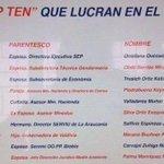 RT @ClaseMediaChile: RT @Ceci1222: Los conocen ??? Los TOP 10 que LUCRAN en el Gobierno de la Nueva Mediocridad http://t.co/oGskt9UEjC/serán sueldo reguleques