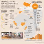 eleconomista: La evolución del ébola, baja las expectativas de su erradicación | http://t.co/iOH5wQIbhh http://t.co/wqGyDootKa