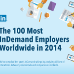 RT @HireOnLinkedIn: Announcing the Worlds 100 Most InDemand Employers: http://t.co/8AoCdZuIwA #intalent #indemand14 http://t.co/owtxeptqsC
