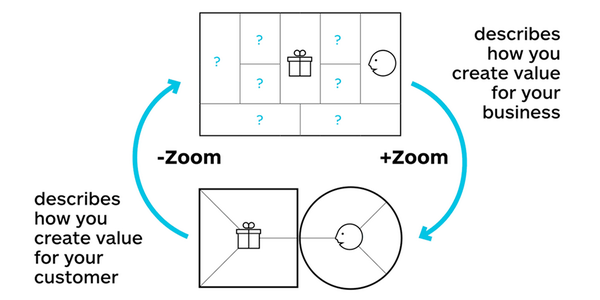 Great webinar this AM on new @strategyzer book Value Proposition Design. http://t.co/VWw5wGRjCn #VPDesign http://t.co/FkwLyfNqDF