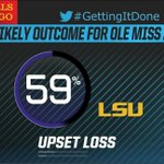 RT @ESPNCFB: The @WellsFargo Live Vote Results: fans voted that LSU has a better chance of upsetting Ole Miss. #GettingItDone http://t.co/U8c6i13f8M