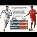 RT @NeilPunter: @SalmonF15H little comparism of ur loveboat Ronaldo at 19 and sterling now!! http://t.co/AtPNnhsfvv