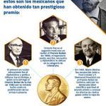 RT @PanchDominguez: Conmemoramos a los mexicanos que han obtenido tan distinguido premio por sus aportaciones al mundo #AlfredNobel http://t.co/iY7A5y2hPN