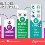 RT @Ale1Ortiz: #CulturaPRImx. Por qué el premio #Nobel recibe ese nombre? @PRIMX_DF @MovPRIMXOficial http://t.co/PiKyrW8Xnc