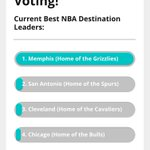 I voted RT @choose901: Vote daily to make #Memphis the best NBA destination! http://t.co/JzOxQKrqBH #choose901 http://t.co/dSQZNabjul