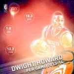 Expectations for @DwightHoward? Can he have an MVP season like Olajuwon predicted? Rockets/Heat - 8 pm ET on TNT! http://t.co/u4OveKeCw3