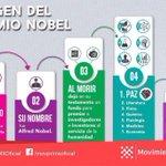 Conocías el origen del premio Nobel? aquí te dejo una infografía #CulturaMx #SoyPRImx @PRImx_Ags @MovPRIMXOficial http://t.co/ZZXyc26X5A