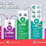#CulturaMx que tanto sabes del Premio Nobel, descubre su origen y actualidad #SoyPRImx @MovPRIMXOficial @PRImx_Ags http://t.co/wMrq4aN5sV